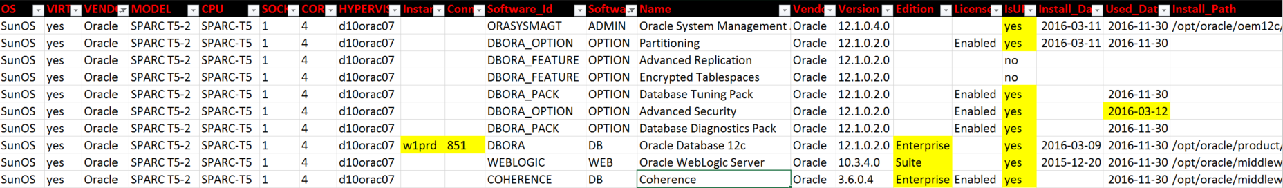 Oracle Licensing Report Example